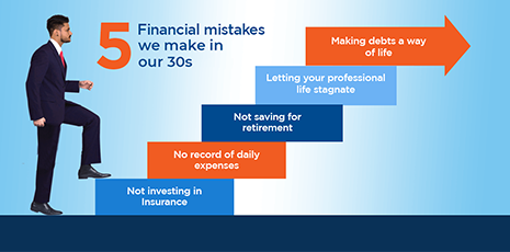 5 Financial Mistakes We Make in Our 30's